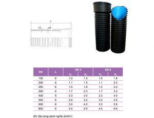 Thông số KT ống HDPE 2 lớp Tiền Phong