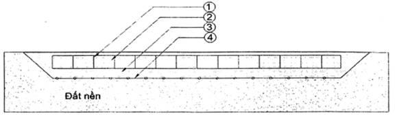 Neoweb làm lớp mặt đường cấp thấp
