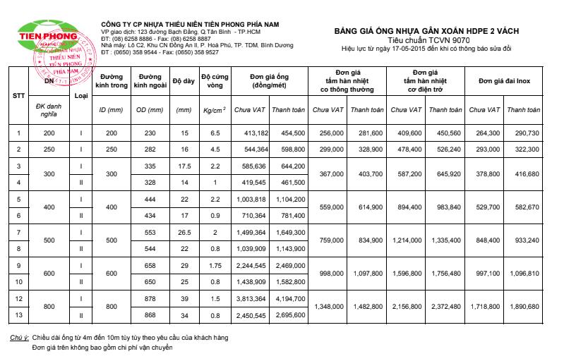 Bảng giá ống HDPE gân xoắn 2 vách Tiền Phong